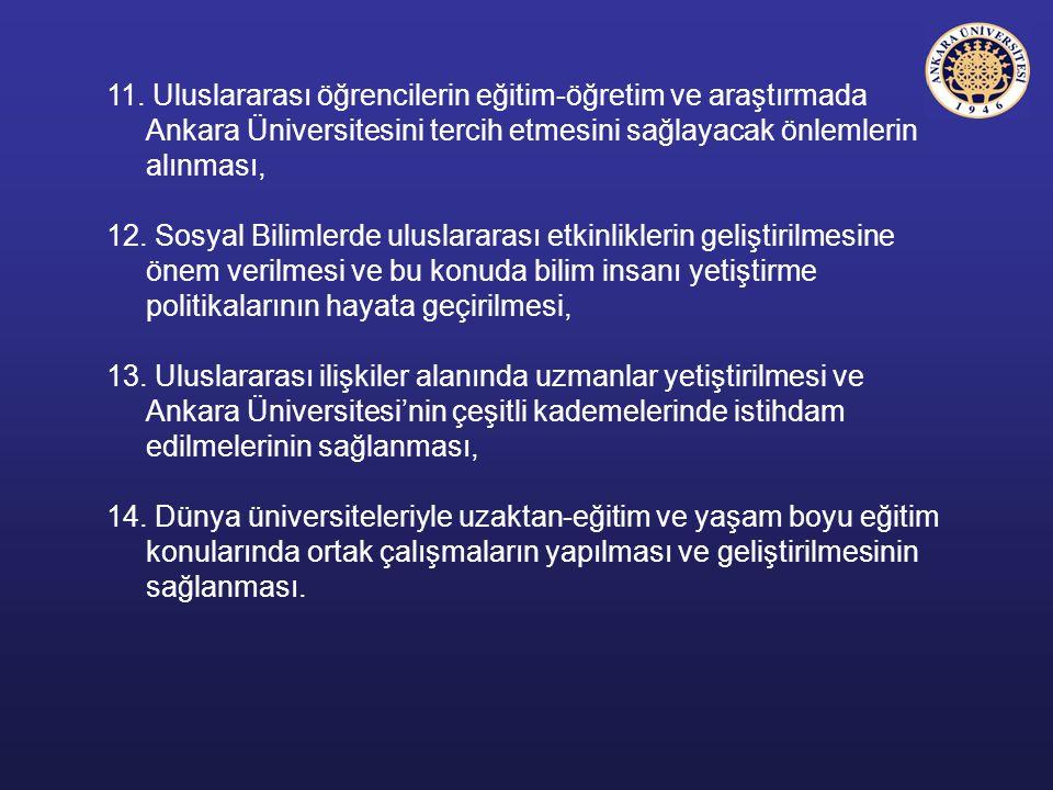 11. Uluslararası öğrencilerin eğitim-öğretim ve araştırmada Ankara Üniversitesini tercih etmesini sağlayacak önlemlerin alınması, 12. Sosyal Bilimlerd