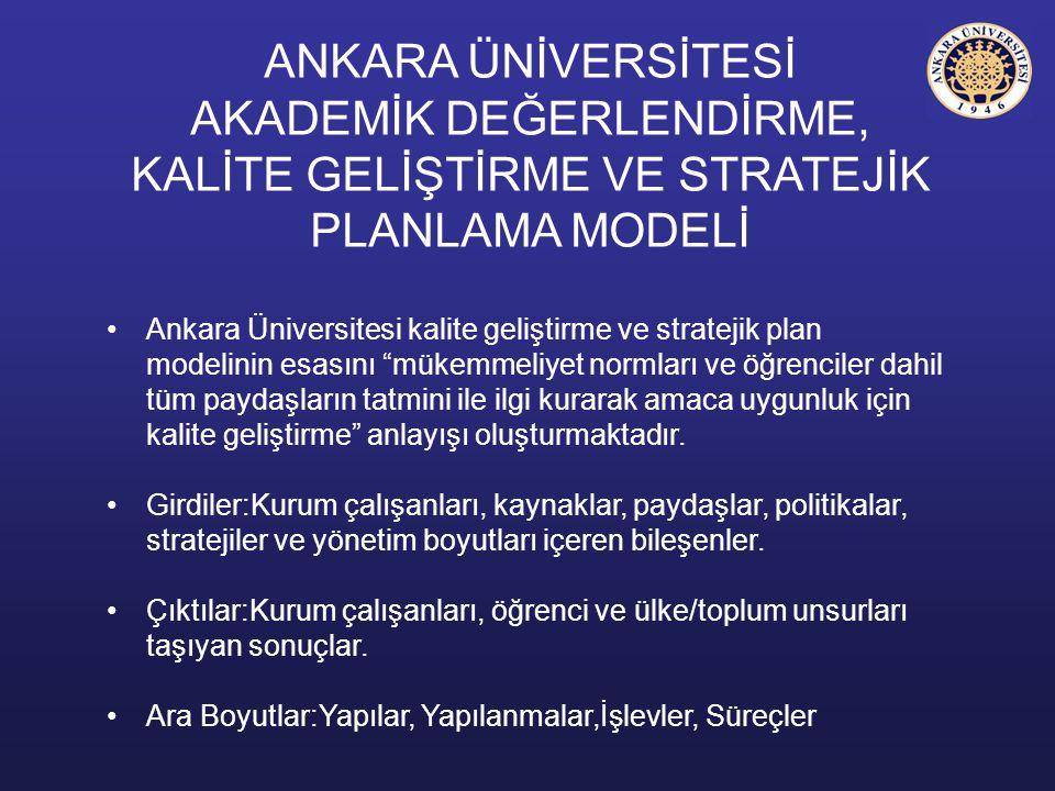 ANKARA ÜNİVERSİTESİ AKADEMİK DEĞERLENDİRME, KALİTE GELİŞTİRME VE STRATEJİK PLANLAMA MODELİ Ankara Üniversitesi kalite geliştirme ve stratejik plan mod