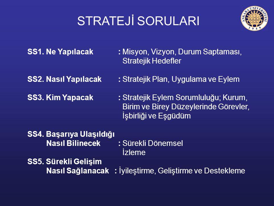 SS1. Ne Yapılacak : Misyon, Vizyon, Durum Saptaması, Stratejik Hedefler SS2. Nasıl Yapılacak : Stratejik Plan, Uygulama ve Eylem SS3. Kim Yapacak : St