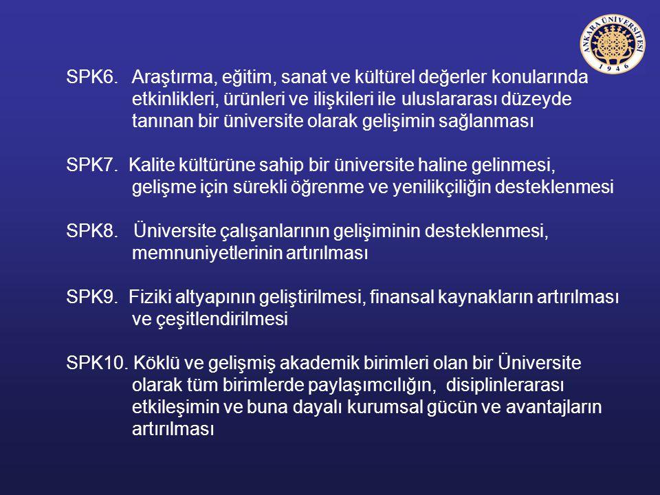SPK6. Araştırma, eğitim, sanat ve kültürel değerler konularında etkinlikleri, ürünleri ve ilişkileri ile uluslararası düzeyde tanınan bir üniversite o