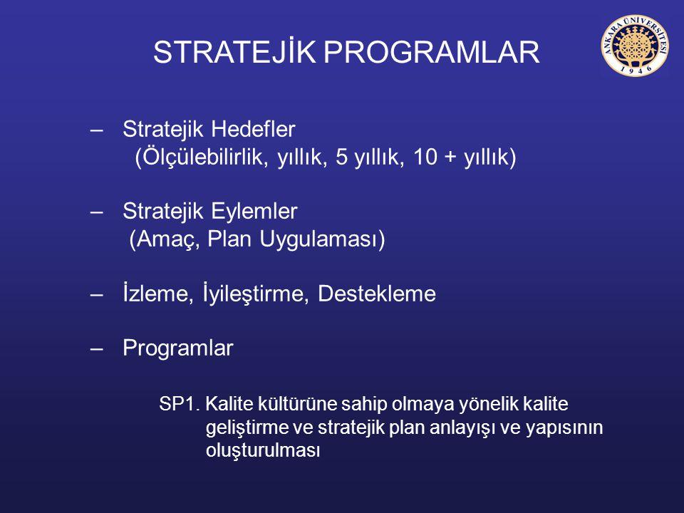 – Stratejik Hedefler (Ölçülebilirlik, yıllık, 5 yıllık, 10 + yıllık) – Stratejik Eylemler (Amaç, Plan Uygulaması) – İzleme, İyileştirme, Destekleme –