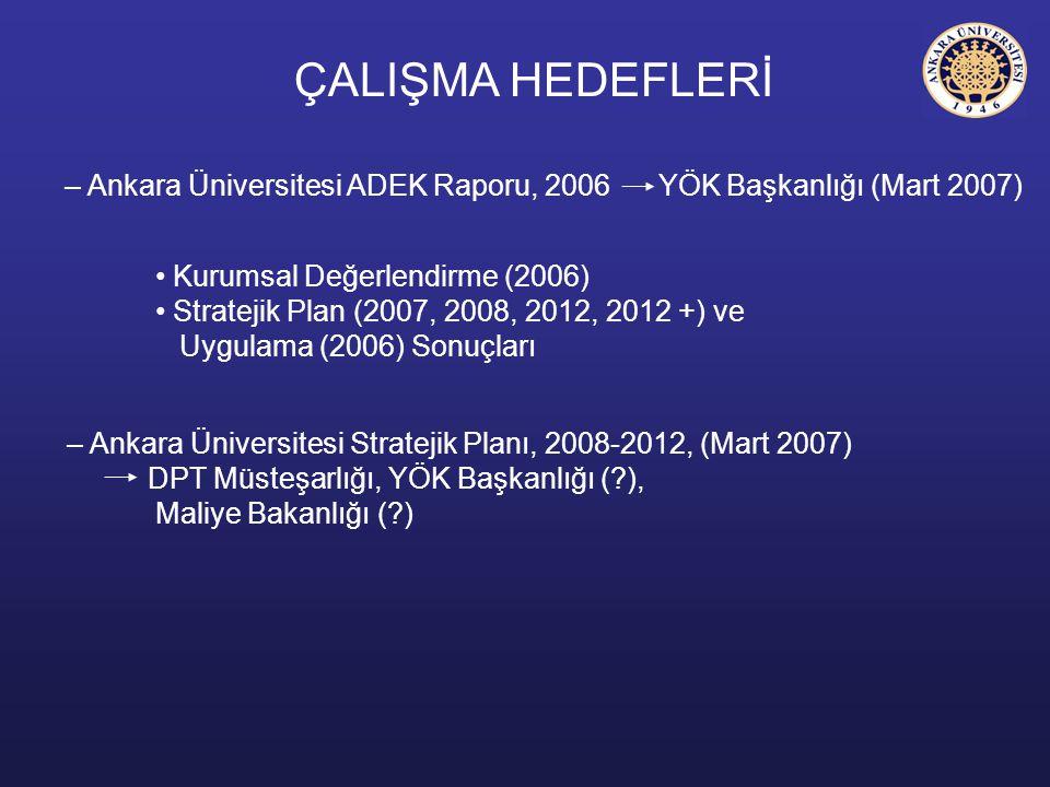 ÇALIŞMA HEDEFLERİ – Ankara Üniversitesi ADEK Raporu, 2006 YÖK Başkanlığı (Mart 2007) Kurumsal Değerlendirme (2006) Stratejik Plan (2007, 2008, 2012, 2
