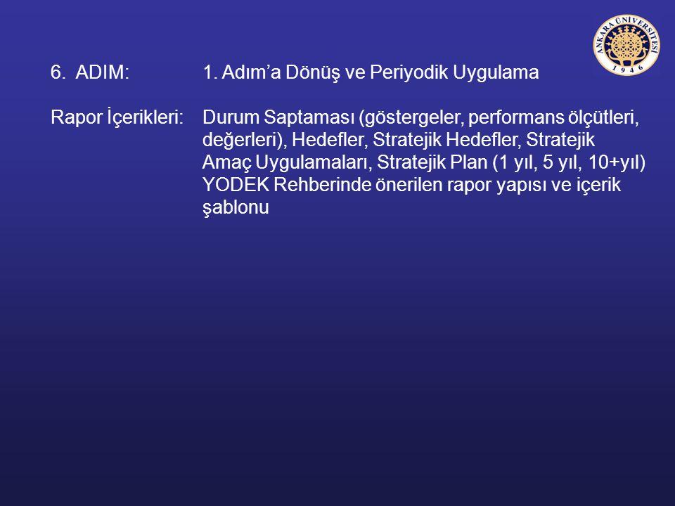 6.ADIM:1. Adım'a Dönüş ve Periyodik Uygulama Rapor İçerikleri:Durum Saptaması (göstergeler, performans ölçütleri, değerleri), Hedefler, Stratejik Hede
