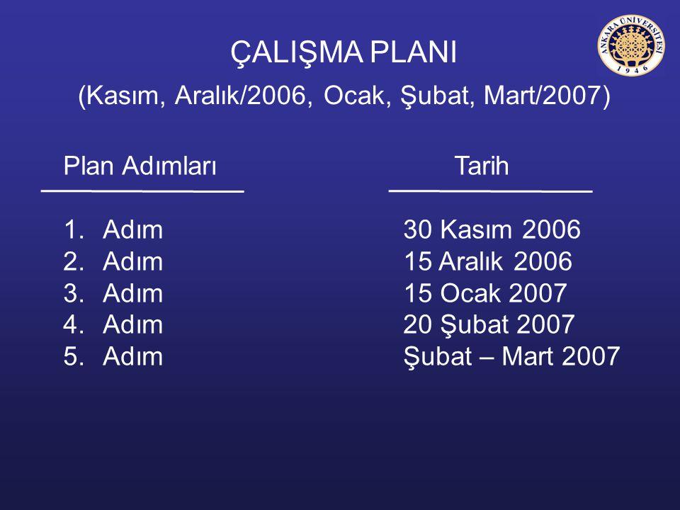 ÇALIŞMA PLANI (Kasım, Aralık/2006, Ocak, Şubat, Mart/2007) Plan Adımları Tarih 1.Adım30 Kasım 2006 2.Adım15 Aralık 2006 3.Adım15 Ocak 2007 4.Adım20 Şu
