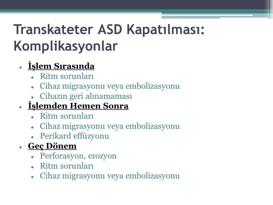 Transkateter ASD Kapatılması: Komplikasyonlar İşlem Sırasında Ritm sorunları Cihaz migrasyonu veya embolizasyonu Cihazın geri alınamaması İşlemden Hem