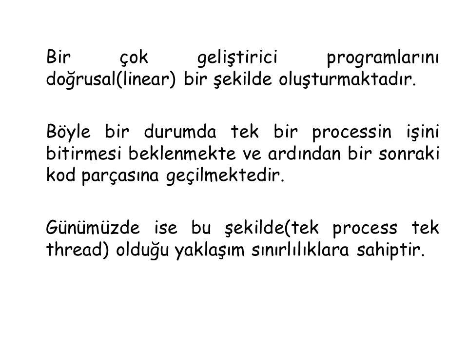 İş Parçacığı (Thread) İş parçacığı, processin en küçük yürütme birimidir.