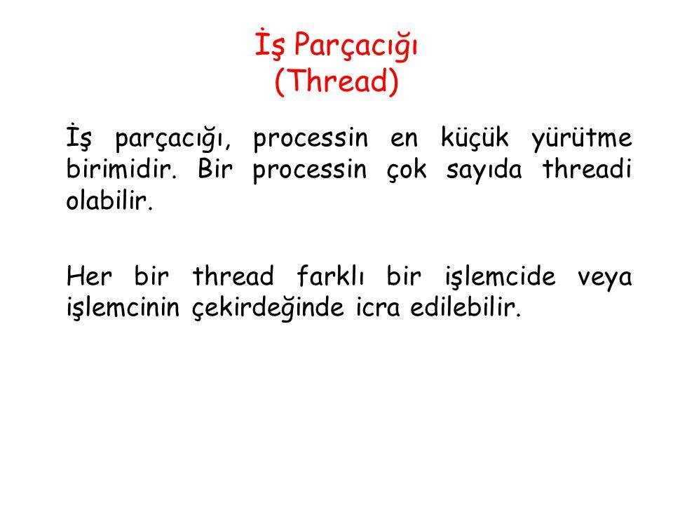 İş Parçacığı (Thread) İş parçacığı, processin en küçük yürütme birimidir. Bir processin çok sayıda threadi olabilir. Her bir thread farklı bir işlemci