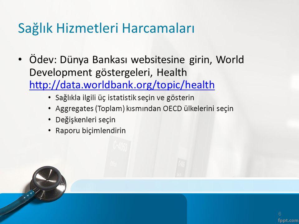 Önemli Takip Listeleri Dergiler – Journal of Health Economics – Health Economics – Health Affairs Raporlar – Sağlık İstatistikleri Yıllığı (en günceli inceleyin), Türkiye http://www.tusak.saglik.gov.tr/salk-statistikleri – Sağlık, ABD, en güncel http://www.cdc.gov/nchs/hus.htm Handbook of Health Economics (1, 2, 7.