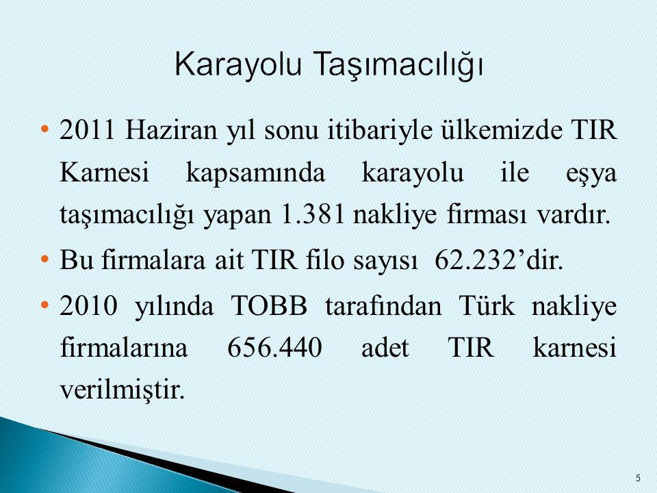 2011 Haziran yıl sonu itibariyle ülkemizde TIR Karnesi kapsamında karayolu ile eşya taşımacılığı yapan 1.381 nakliye firması vardır. Bu firmalara ait