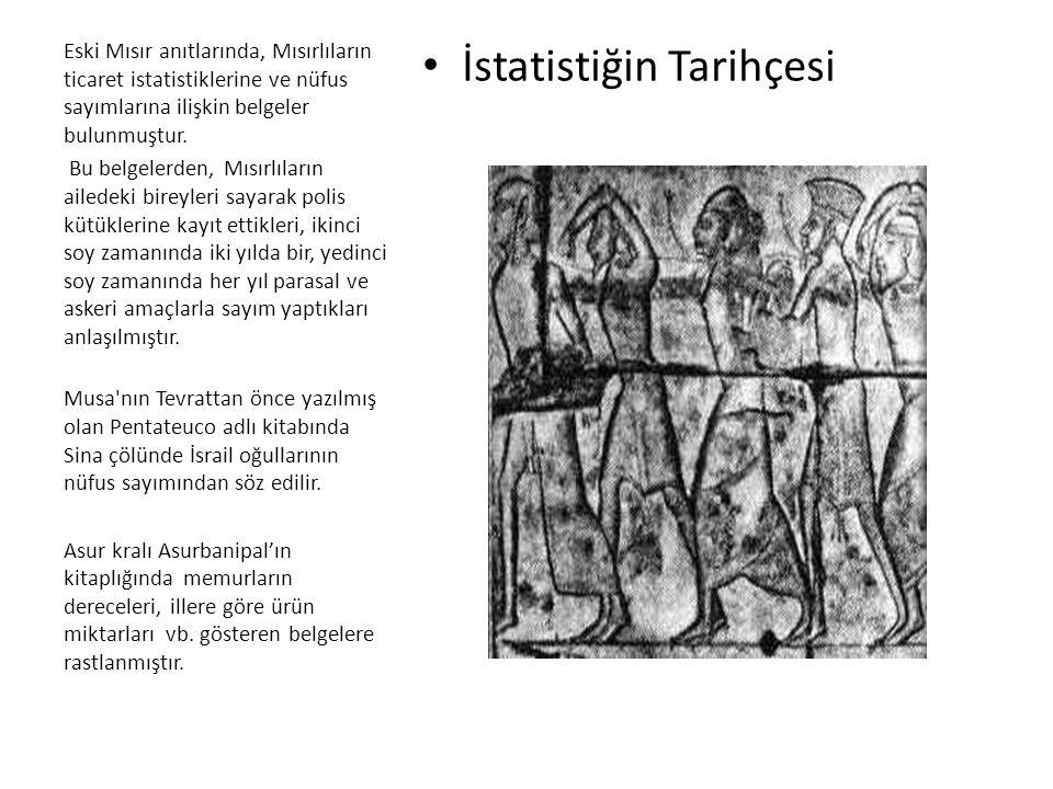 İstatistiğin Tarihçesi Eski Mısır anıtlarında, Mısırlıların ticaret istatistiklerine ve nüfus sayımlarına ilişkin belgeler bulunmuştur. Bu belgelerden