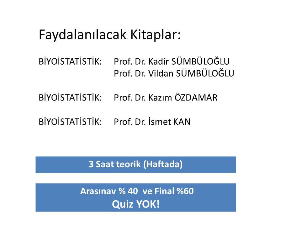 3 Saat teorik (Haftada) Arasınav % 40 ve Final %60 Quiz YOK! Faydalanılacak Kitaplar: BİYOİSTATİSTİK:Prof. Dr. Kadir SÜMBÜLOĞLU Prof. Dr. Vildan SÜMBÜ
