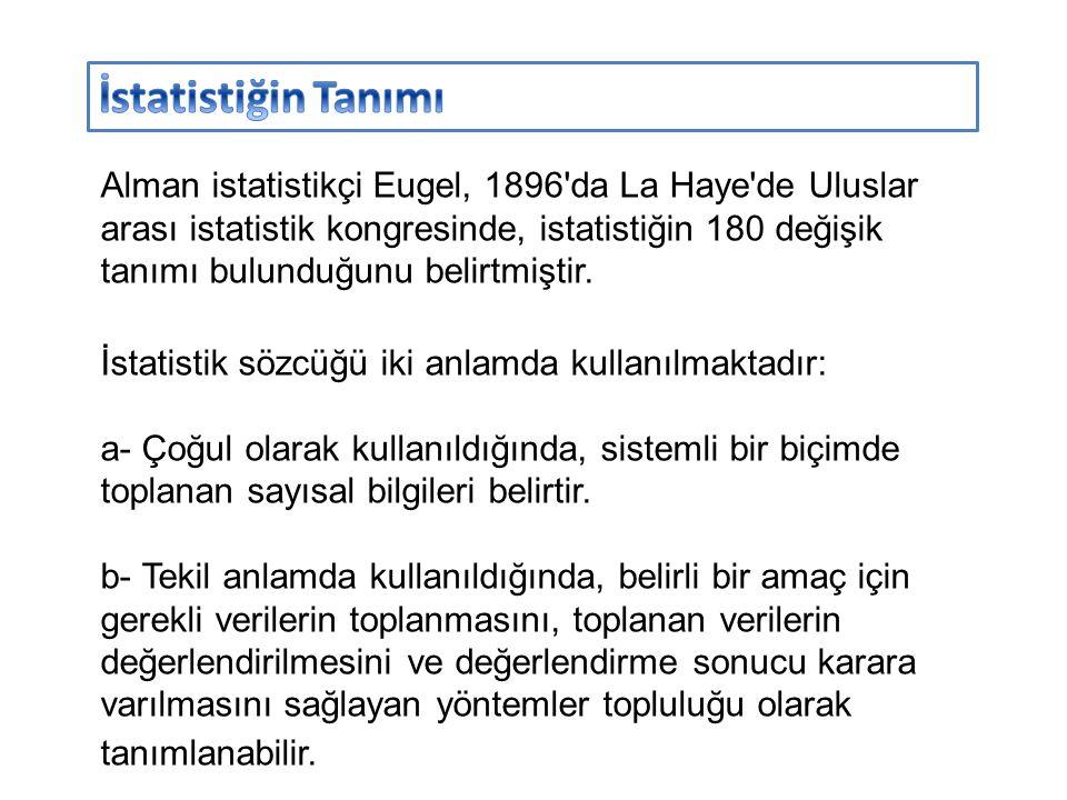 Alman istatistikçi Eugel, 1896'da La Haye'de Uluslar arası istatistik kongresinde, istatistiğin 180 değişik tanımı bulunduğunu belirtmiştir. İstatisti