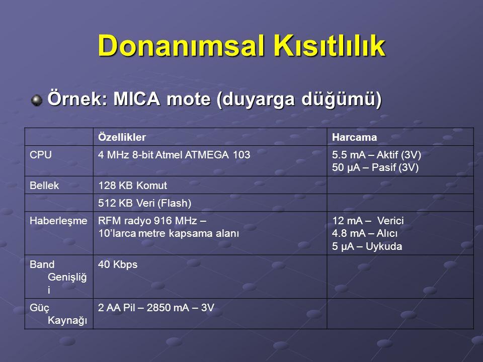 Donanımsal Kısıtlılık Örnek: MICA mote (duyarga düğümü) ÖzelliklerHarcama CPU4 MHz 8-bit Atmel ATMEGA 1035.5 mA – Aktif (3V) 50 µA – Pasif (3V) Bellek