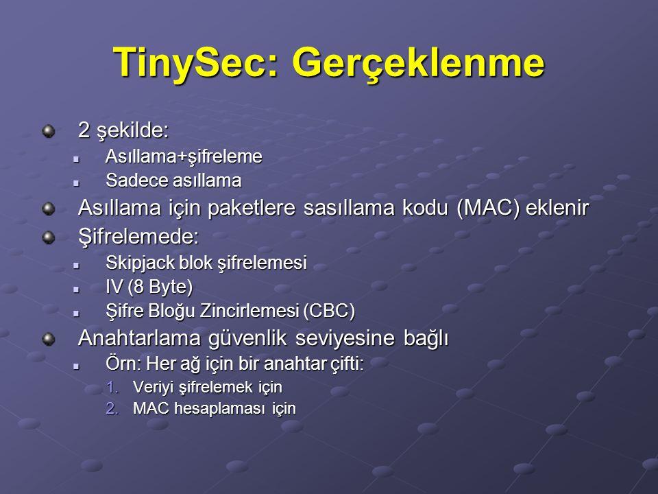 TinySec: Gerçeklenme 2 şekilde: Asıllama+şifreleme Asıllama+şifreleme Sadece asıllama Sadece asıllama Asıllama için paketlere sasıllama kodu (MAC) ekl