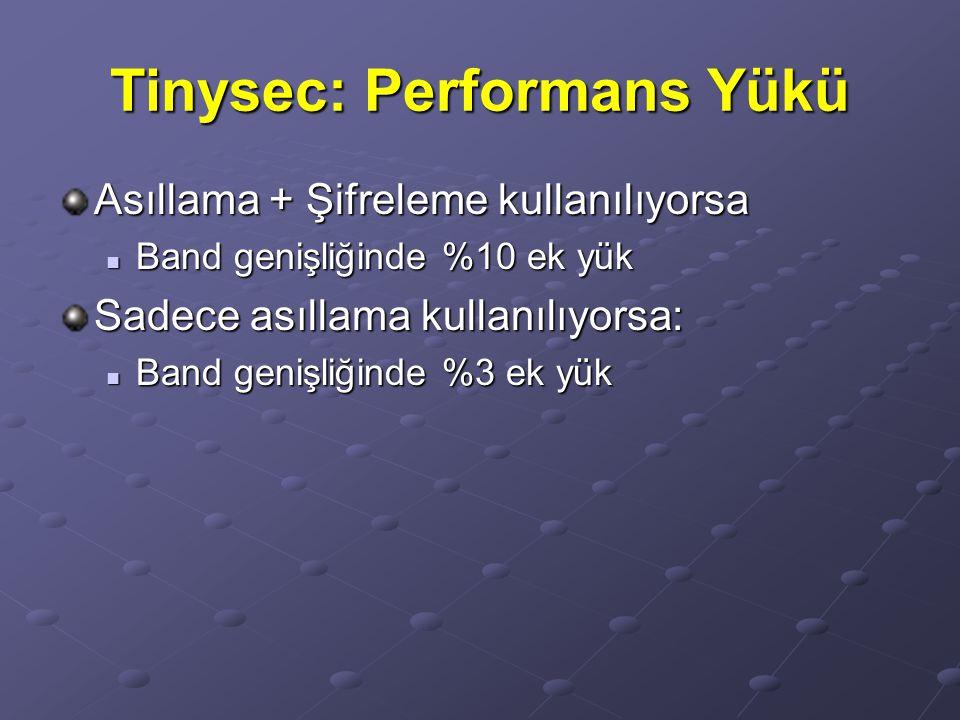 Tinysec: Performans Yükü Asıllama + Şifreleme kullanılıyorsa Band genişliğinde %10 ek yük Band genişliğinde %10 ek yük Sadece asıllama kullanılıyorsa: