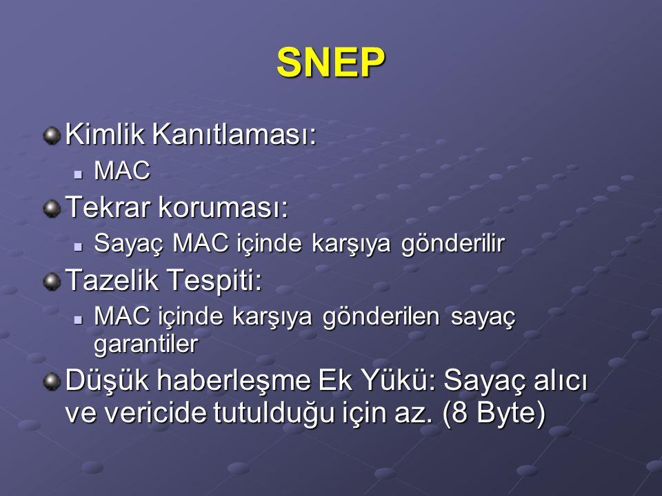 SNEP Kimlik Kanıtlaması: MAC MAC Tekrar koruması: Sayaç MAC içinde karşıya gönderilir Sayaç MAC içinde karşıya gönderilir Tazelik Tespiti: MAC içinde