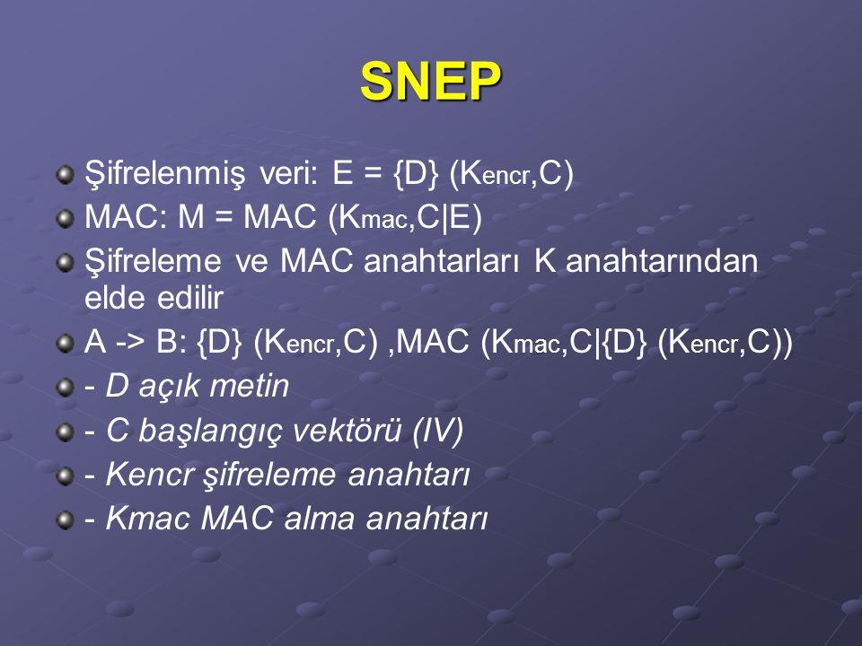 SNEP Şifrelenmiş veri: E = {D} (K encr,C) MAC: M = MAC (K mac,C|E) Şifreleme ve MAC anahtarları K anahtarından elde edilir A -> B: {D} (K encr,C),MAC