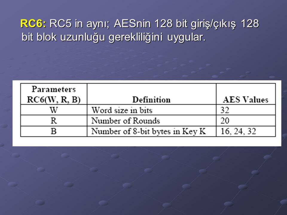 RC6: RC5 in aynı; AESnin 128 bit giriş/çıkış 128 bit blok uzunluğu gerekliliğini uygular. RC6: RC5 in aynı; AESnin 128 bit giriş/çıkış 128 bit blok uz