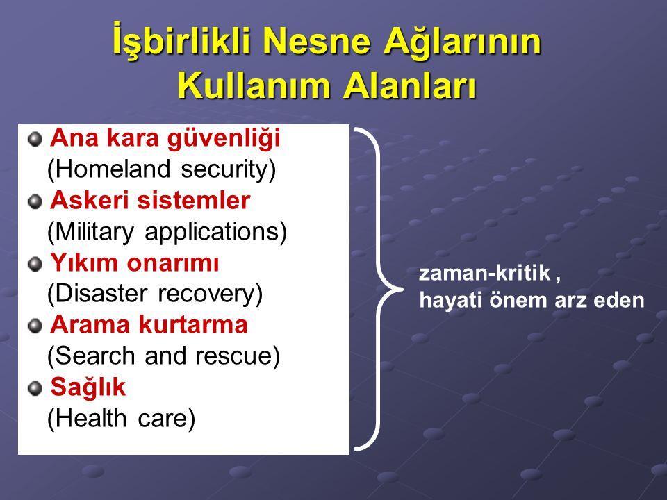 İşbirlikli Nesne Ağlarının Kullanım Alanları Ana kara güvenliği (Homeland security) Askeri sistemler (Military applications) Yıkım onarımı (Disaster r