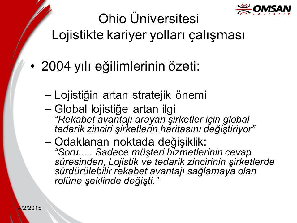 4/2/2015 Ohio Üniversitesi Lojistikte kariyer yolları çalışması 2004 yılı eğilimlerinin özeti: –Lojistiğin artan stratejik önemi –Global lojistiğe art