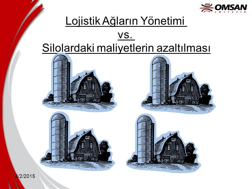 4/2/2015 Lojistik Ağların Yönetimi vs. Silolardaki maliyetlerin azaltılması