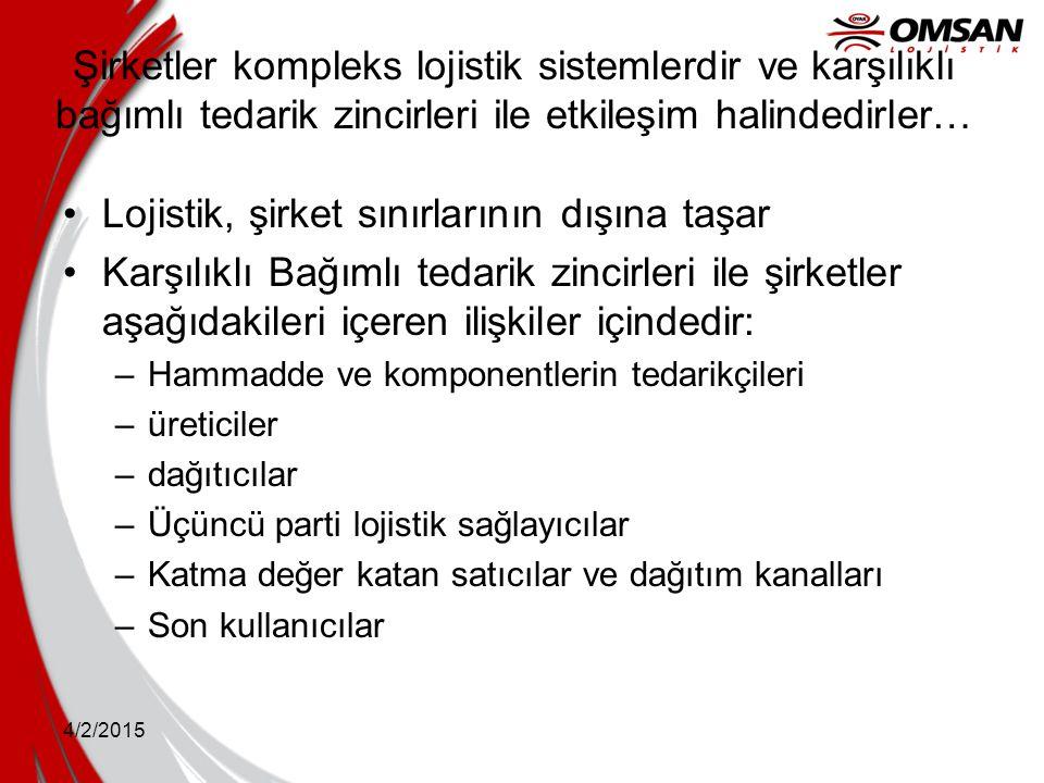 4/2/2015 Lojistik, şirket sınırlarının dışına taşar Karşılıklı Bağımlı tedarik zincirleri ile şirketler aşağıdakileri içeren ilişkiler içindedir: –Ham