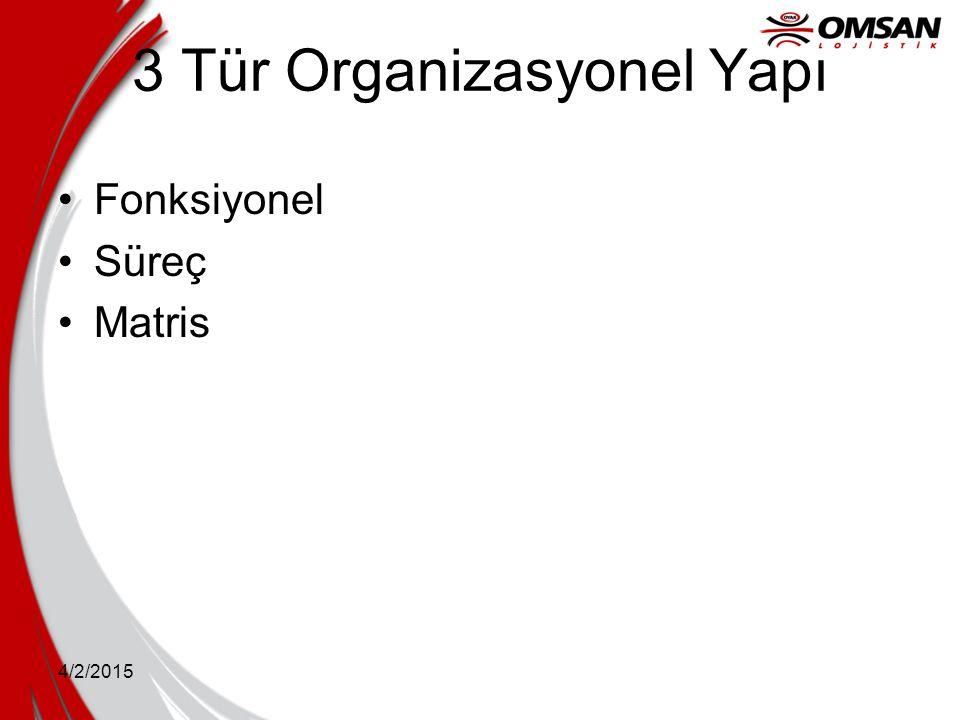 4/2/2015 3 Tür Organizasyonel Yapı Fonksiyonel Süreç Matris