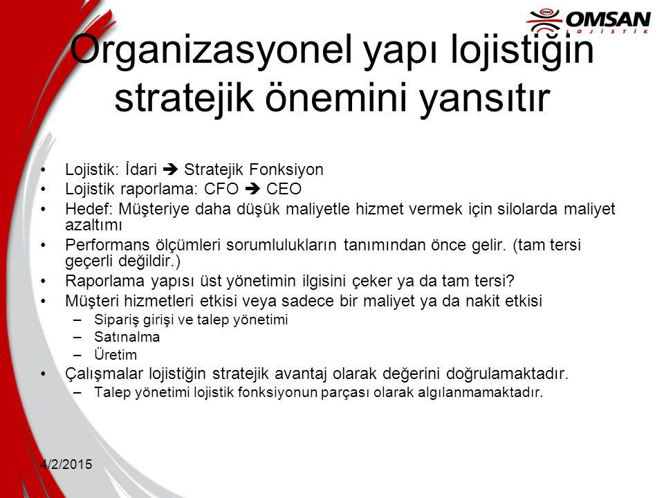 4/2/2015 Organizasyonel yapı lojistiğin stratejik önemini yansıtır Lojistik: İdari  Stratejik Fonksiyon Lojistik raporlama: CFO  CEO Hedef: Müşteriy