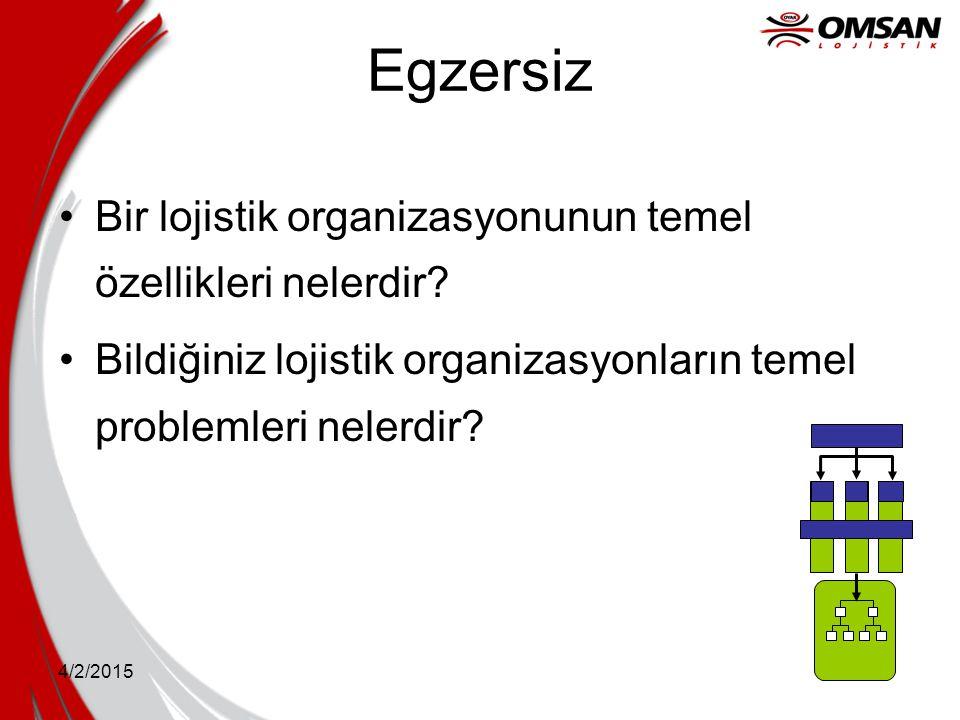 4/2/2015 Egzersiz Bir lojistik organizasyonunun temel özellikleri nelerdir? Bildiğiniz lojistik organizasyonların temel problemleri nelerdir?