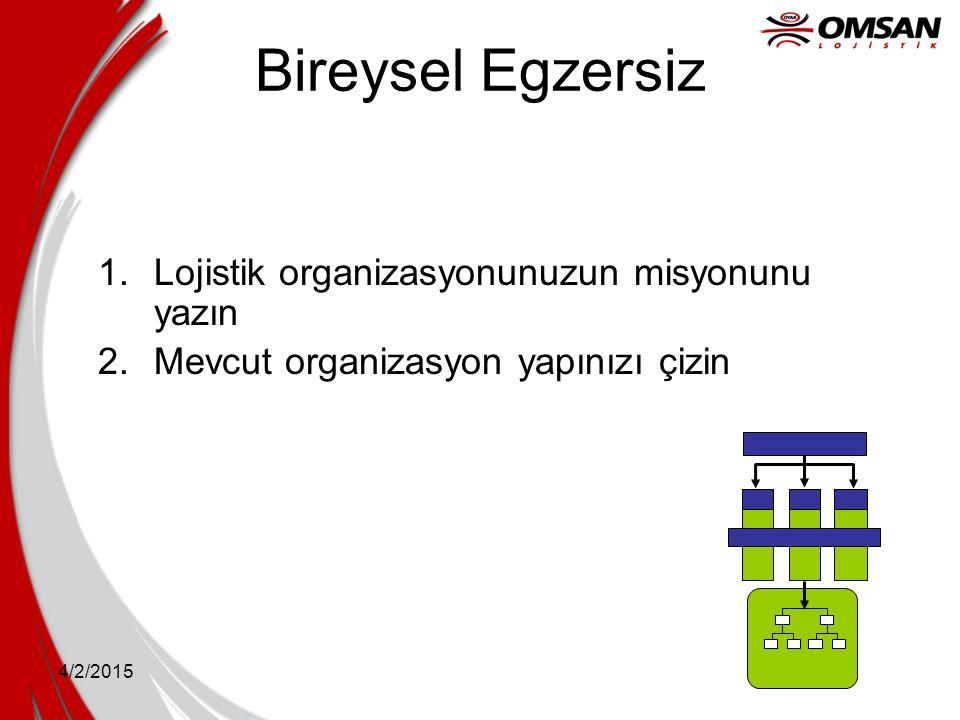 4/2/2015 Bireysel Egzersiz 1.Lojistik organizasyonunuzun misyonunu yazın 2.Mevcut organizasyon yapınızı çizin
