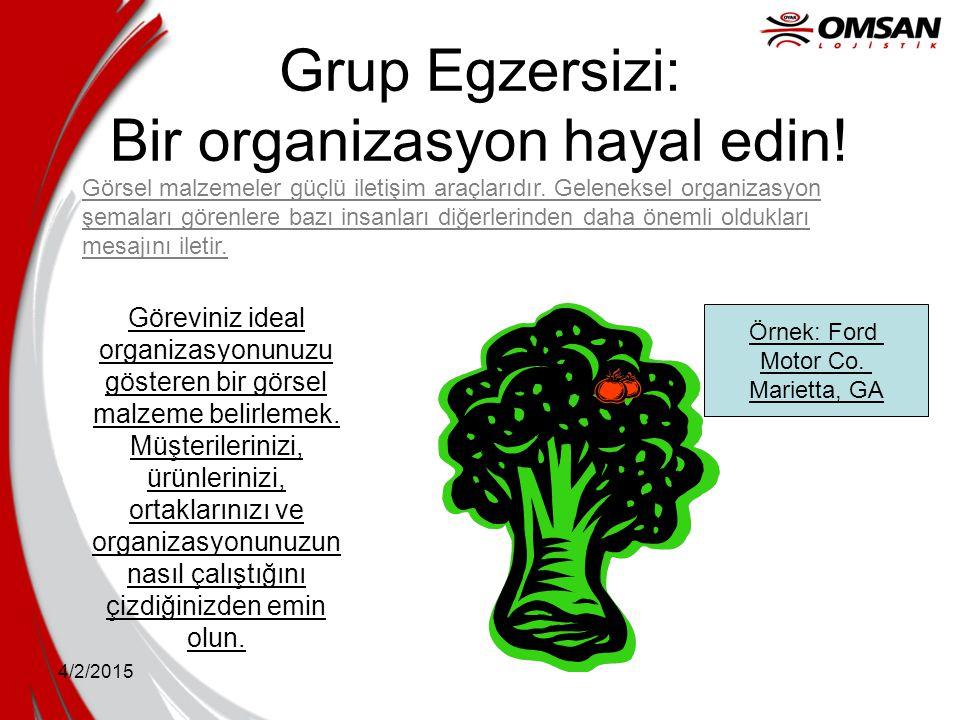 4/2/2015 Grup Egzersizi: Bir organizasyon hayal edin! Görsel malzemeler güçlü iletişim araçlarıdır. Geleneksel organizasyon şemaları görenlere bazı in