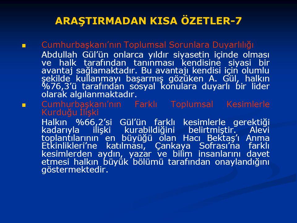 ARAŞTIRMADAN KISA ÖZETLER-7 Cumhurbaşkanı'nın Toplumsal Sorunlara Duyarlılığı Abdullah Gül'ün onlarca yıldır siyasetin içinde olması ve halk tarafında