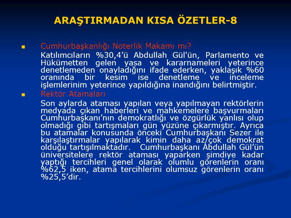 ARAŞTIRMADAN KISA ÖZETLER-8 Cumhurbaşkanlığı Noterlik Makamı mı? Katılımcıların %30,4'ü Abdullah Gül'ün, Parlamento ve Hükümetten gelen yasa ve kararn