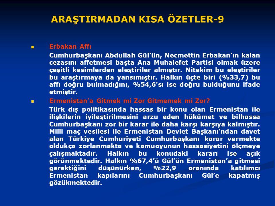 ARAŞTIRMADAN KISA ÖZETLER-9 Erbakan Affı Cumhurbaşkanı Abdullah Gül'ün, Necmettin Erbakan'ın kalan cezasını affetmesi başta Ana Muhalefet Partisi olma