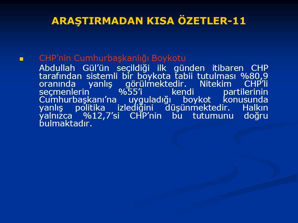ARAŞTIRMADAN KISA ÖZETLER-11 CHP'nin Cumhurbaşkanlığı Boykotu Abdullah Gül'ün seçildiği ilk günden itibaren CHP tarafından sistemli bir boykota tabii