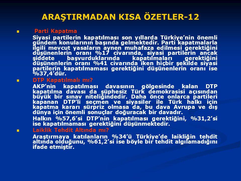 ARAŞTIRMADAN KISA ÖZETLER-12 Parti Kapatma Siyasi partilerin kapatılması son yıllarda Türkiye'nin önemli gündem konularının başında gelmektedir. Parti