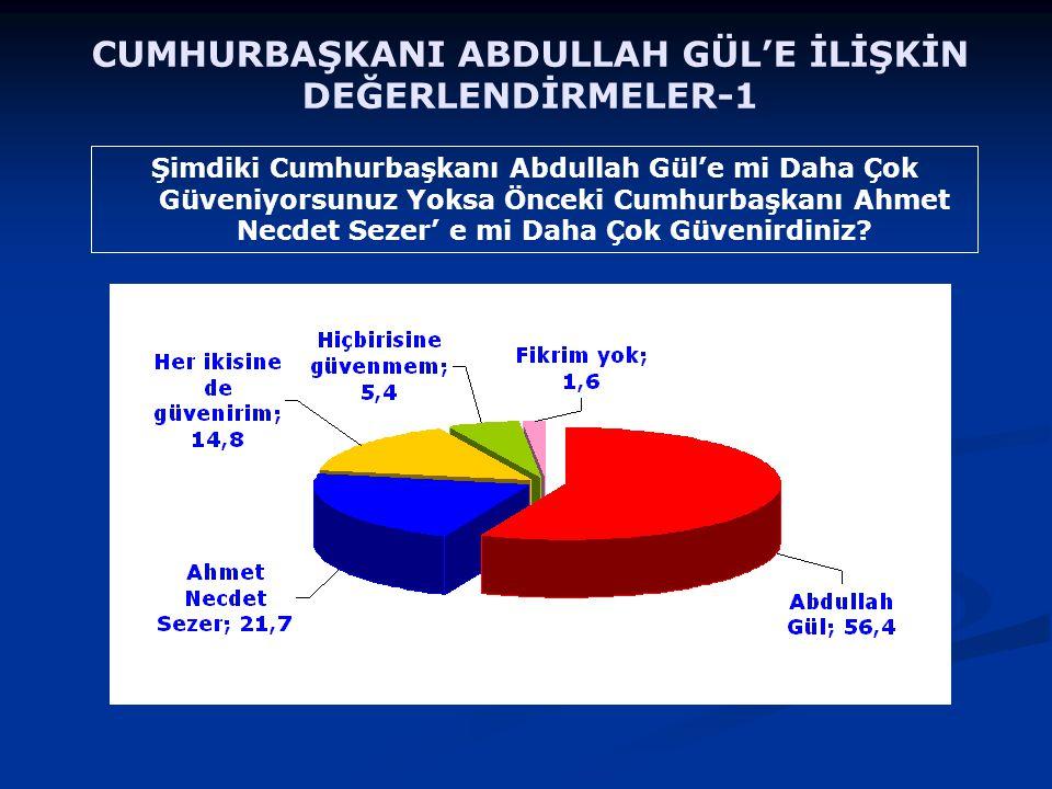 Şimdiki Cumhurbaşkanı Abdullah Gül'e mi Daha Çok Güveniyorsunuz Yoksa Önceki Cumhurbaşkanı Ahmet Necdet Sezer' e mi Daha Çok Güvenirdiniz? CUMHURBAŞKA