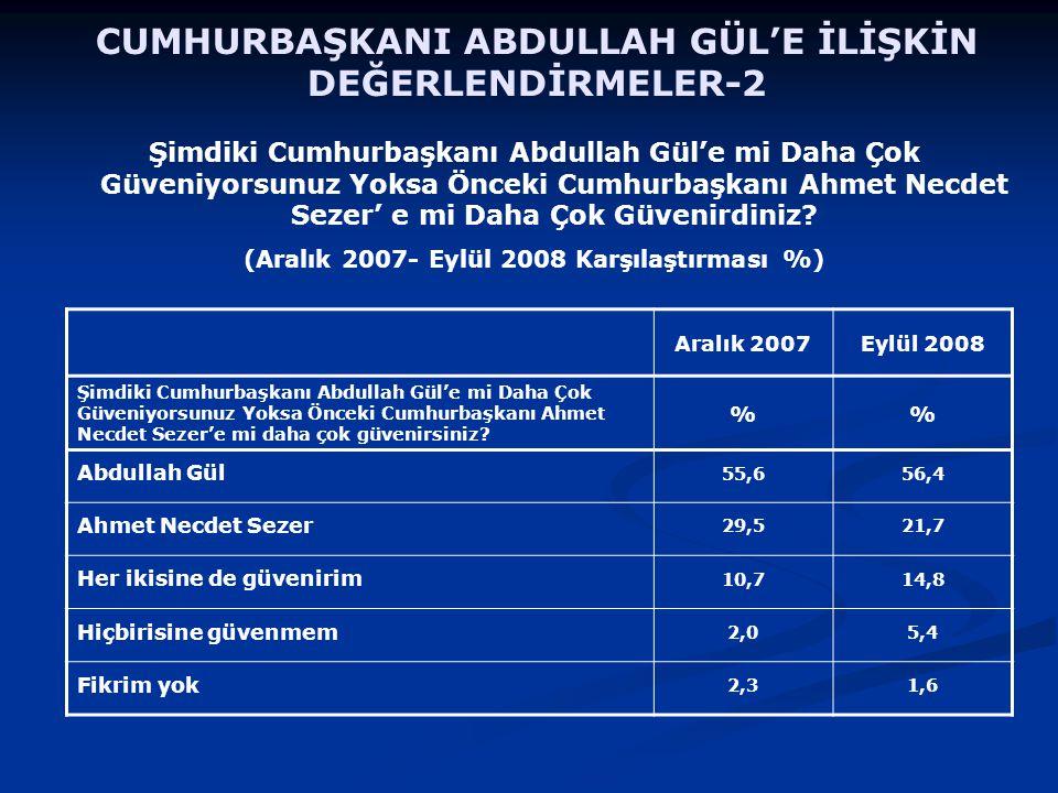 CUMHURBAŞKANI ABDULLAH GÜL'E İLİŞKİN DEĞERLENDİRMELER-2 Şimdiki Cumhurbaşkanı Abdullah Gül'e mi Daha Çok Güveniyorsunuz Yoksa Önceki Cumhurbaşkanı Ahm