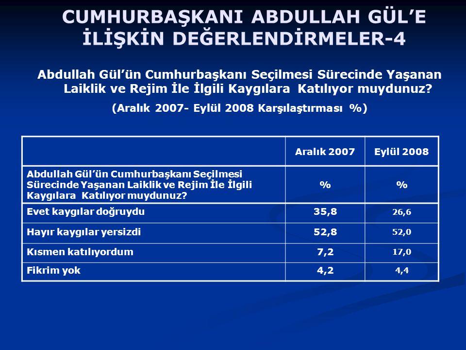 CUMHURBAŞKANI ABDULLAH GÜL'E İLİŞKİN DEĞERLENDİRMELER-4 Abdullah Gül'ün Cumhurbaşkanı Seçilmesi Sürecinde Yaşanan Laiklik ve Rejim İle İlgili Kaygılar