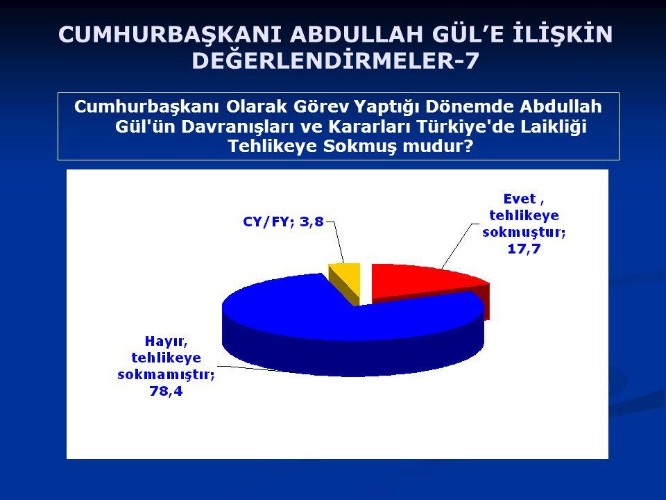Cumhurbaşkanı Olarak Görev Yaptığı Dönemde Abdullah Gül'ün Davranışları ve Kararları Türkiye'de Laikliği Tehlikeye Sokmuş mudur? CUMHURBAŞKANI ABDULLA