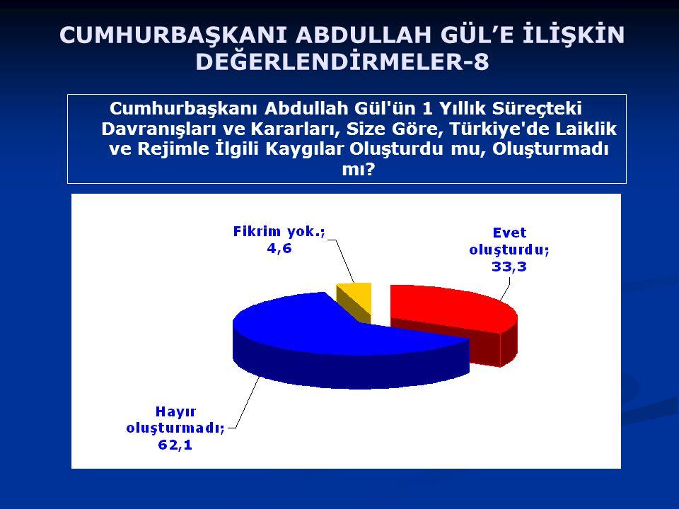 Cumhurbaşkanı Abdullah Gül'ün 1 Yıllık Süreçteki Davranışları ve Kararları, Size Göre, Türkiye'de Laiklik ve Rejimle İlgili Kaygılar Oluşturdu mu, Olu