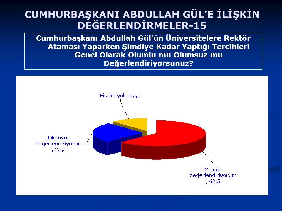 Cumhurbaşkanı Abdullah Gül'ün Üniversitelere Rektör Ataması Yaparken Şimdiye Kadar Yaptığı Tercihleri Genel Olarak Olumlu mu Olumsuz mu Değerlendiriyo