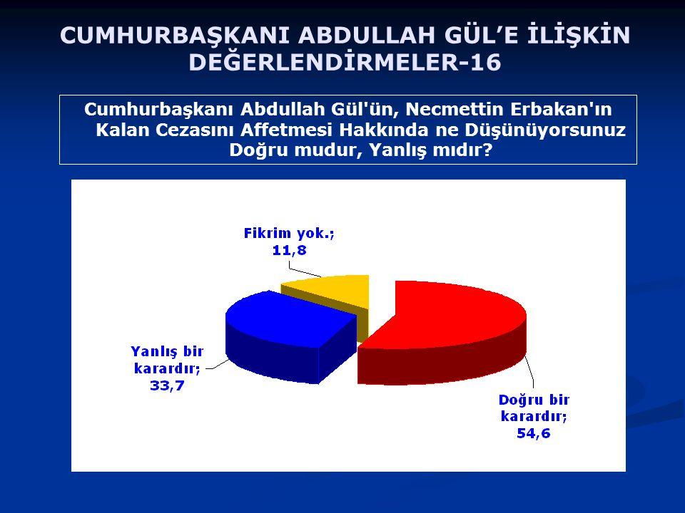 Cumhurbaşkanı Abdullah Gül'ün, Necmettin Erbakan'ın Kalan Cezasını Affetmesi Hakkında ne Düşünüyorsunuz Doğru mudur, Yanlış mıdır? CUMHURBAŞKANI ABDUL