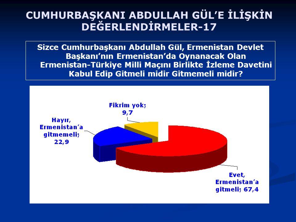 Sizce Cumhurbaşkanı Abdullah Gül, Ermenistan Devlet Başkanı'nın Ermenistan'da Oynanacak Olan Ermenistan-Türkiye Milli Maçını Birlikte İzleme Davetini