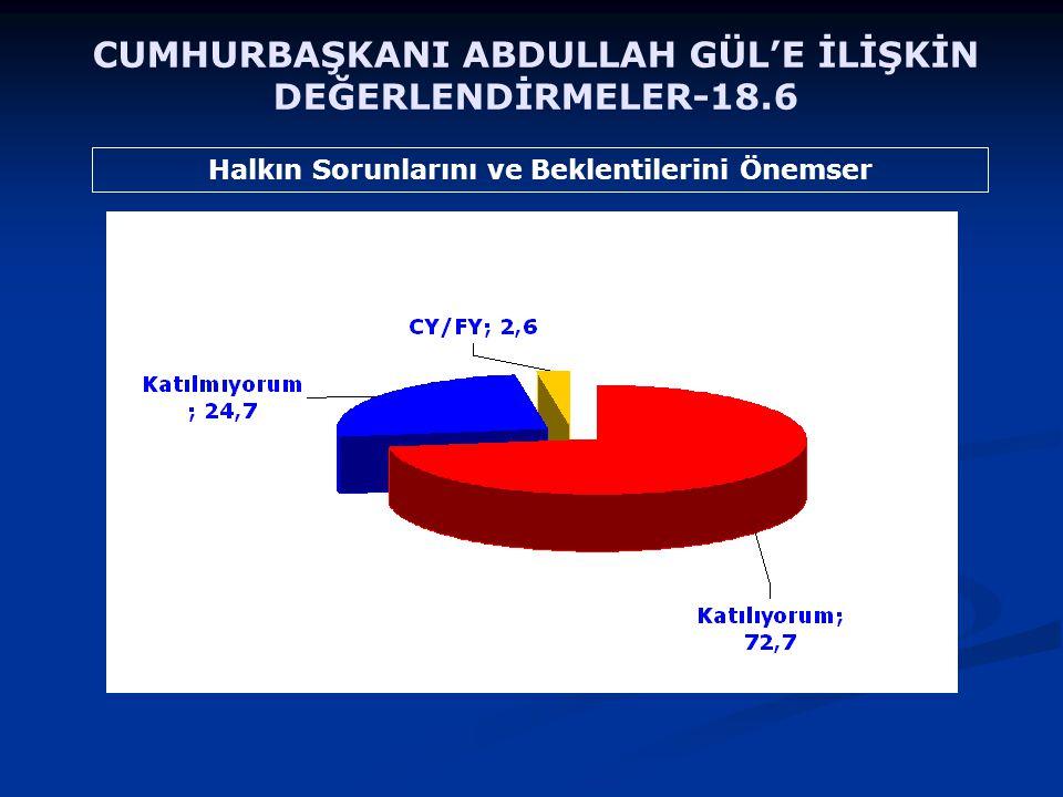 Halkın Sorunlarını ve Beklentilerini Önemser CUMHURBAŞKANI ABDULLAH GÜL'E İLİŞKİN DEĞERLENDİRMELER-18.6
