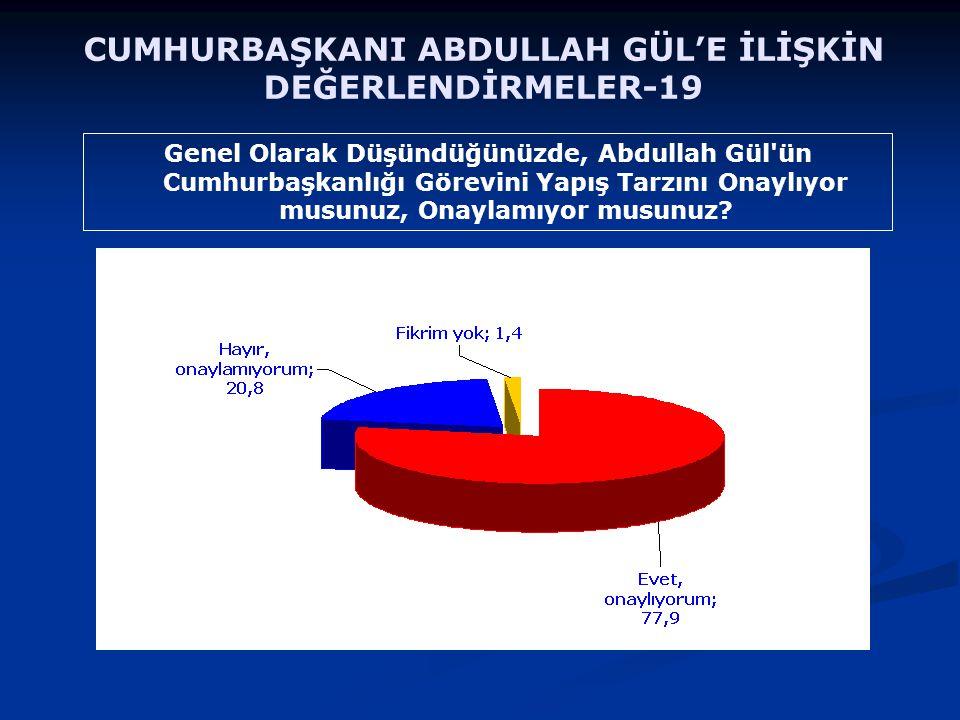 Genel Olarak Düşündüğünüzde, Abdullah Gül'ün Cumhurbaşkanlığı Görevini Yapış Tarzını Onaylıyor musunuz, Onaylamıyor musunuz? CUMHURBAŞKANI ABDULLAH GÜ