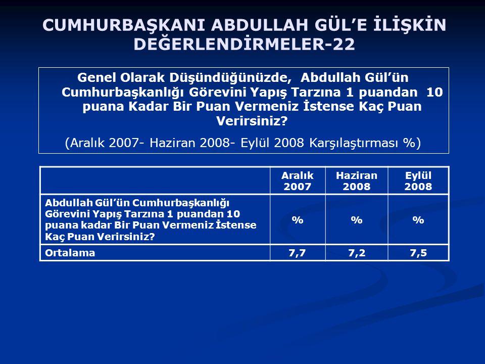 Genel Olarak Düşündüğünüzde, Abdullah Gül'ün Cumhurbaşkanlığı Görevini Yapış Tarzına 1 puandan 10 puana Kadar Bir Puan Vermeniz İstense Kaç Puan Verir