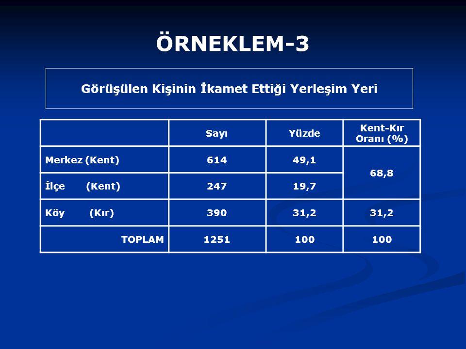 ARAŞTIRMADAN KISA ÖZETLER-11 CHP'nin Cumhurbaşkanlığı Boykotu Abdullah Gül'ün seçildiği ilk günden itibaren CHP tarafından sistemli bir boykota tabii tutulması %80,9 oranında yanlış görülmektedir.