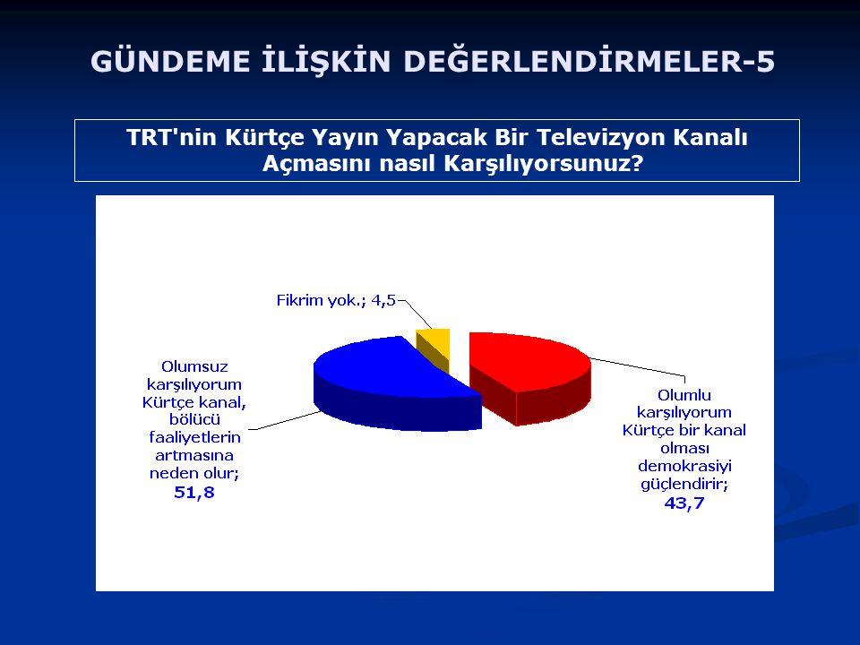 TRT'nin Kürtçe Yayın Yapacak Bir Televizyon Kanalı Açmasını nasıl Karşılıyorsunuz? GÜNDEME İLİŞKİN DEĞERLENDİRMELER-5