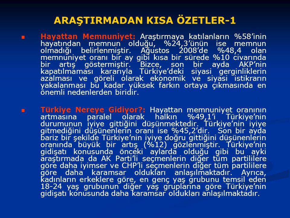 Abdullah Gül'ün Cumhurbaşkanı Seçilmesi Sürecinde Yaşanan Laiklik ve Rejim İle İlgili Kaygılara Katılıyor muydunuz.